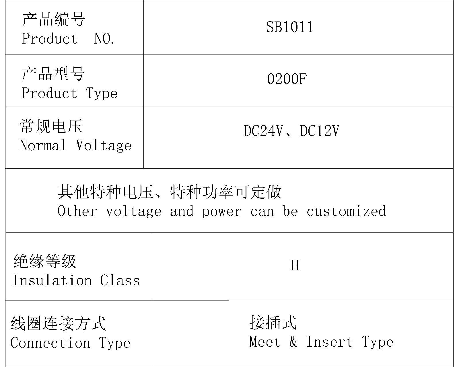SB1011系列热固线圈